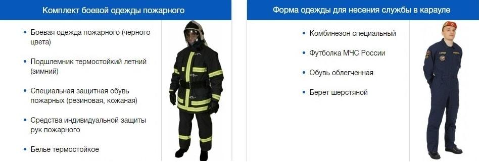 Специальная форма одежды