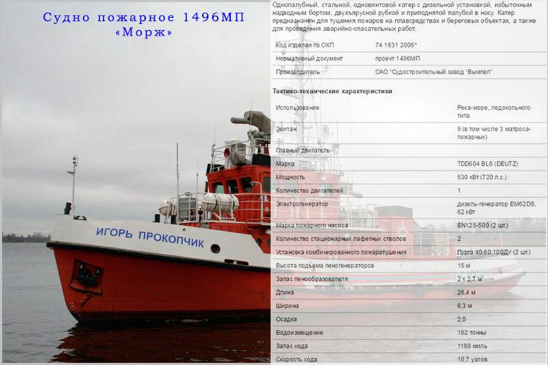 Судно пожарное 1496МП «Морж»