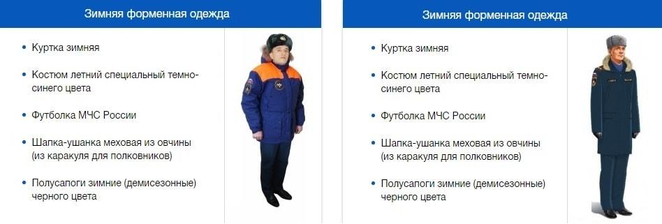 Зимняя форменная одежда