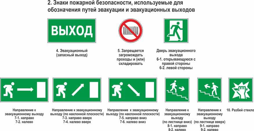 Эвакуационные пути и выходы
