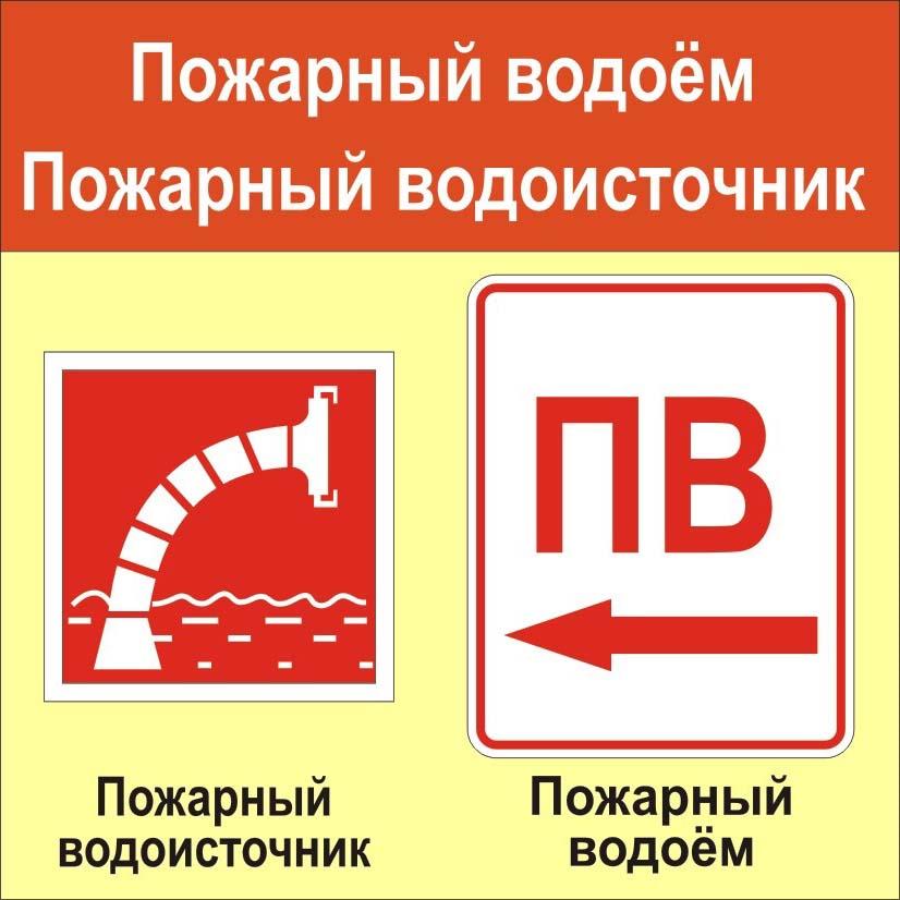 Знак Пожарный водоисточник и табличка Пожарный водоем