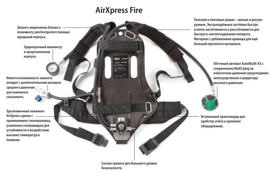 AirXpress Fire