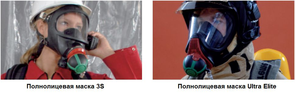 Типы масок аппарата MSA AirXpress