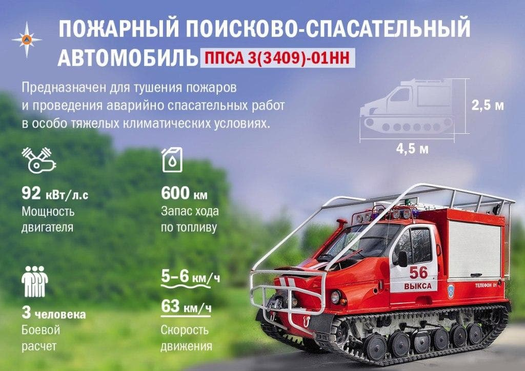 Пожарный поисково-спасательный автомобиль ППСА 3(3409)-01НН