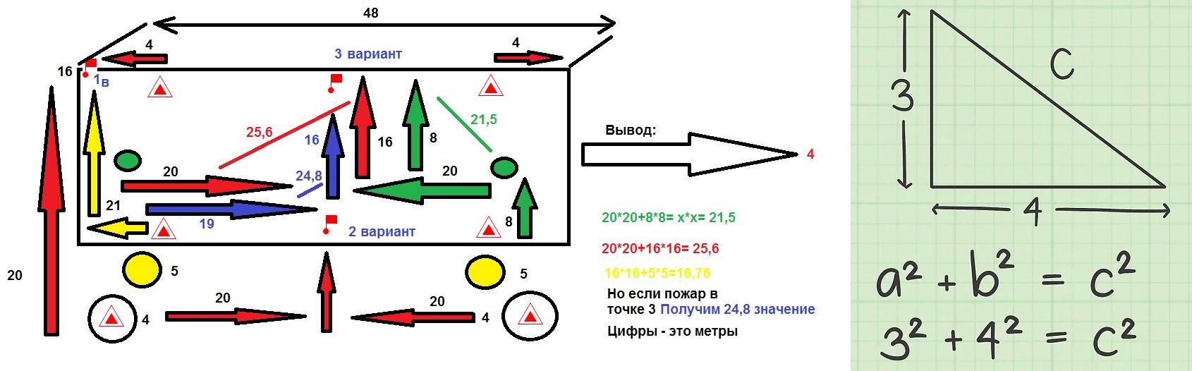 Пример расчета огнетушителей в здании