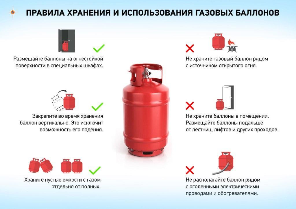 Правила хранения и использования газовых баллонов