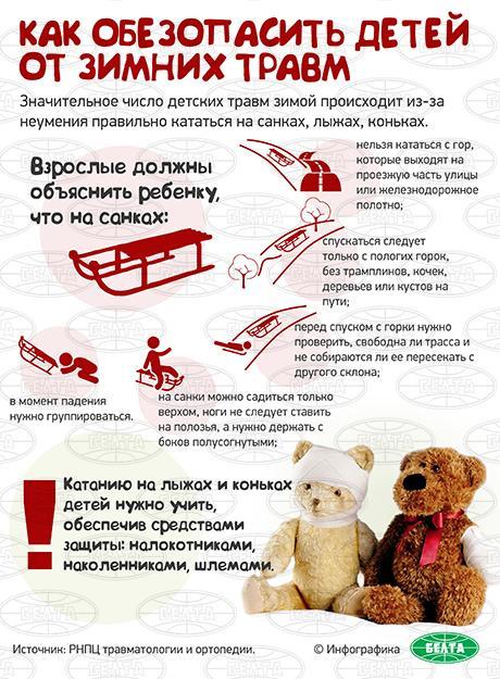 Как обезопасить детей от зимних травм