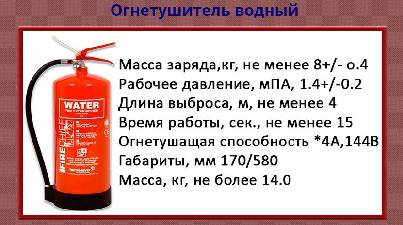 Водный огнетушитель Water Fire Extinguishers