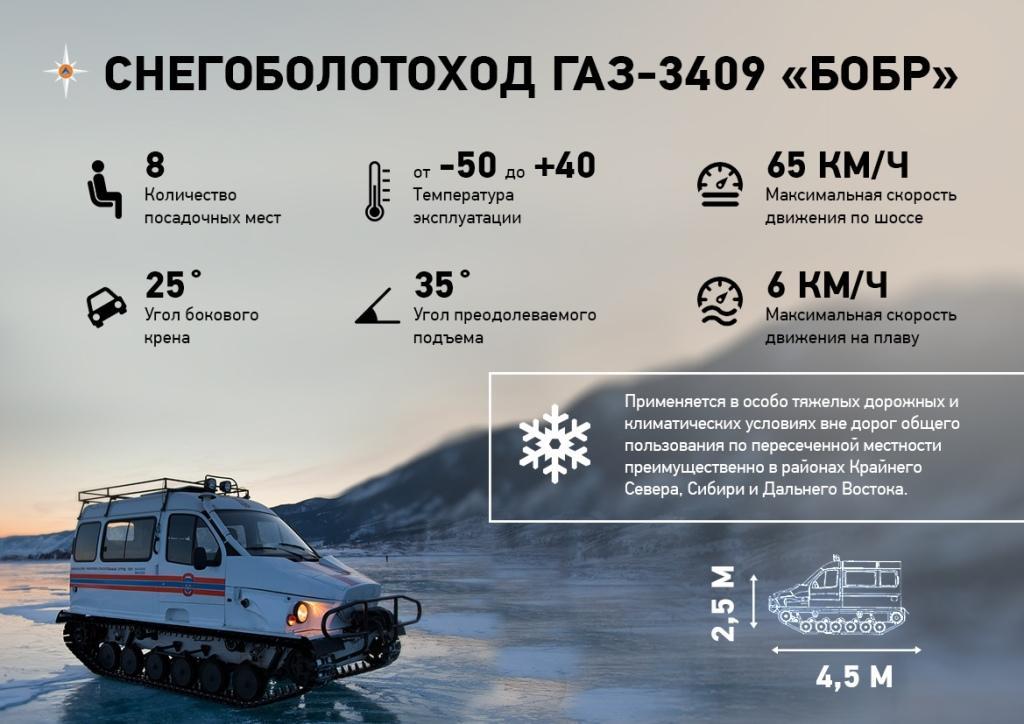 Cнегоболотоход ГАЗ-3409 Бобр