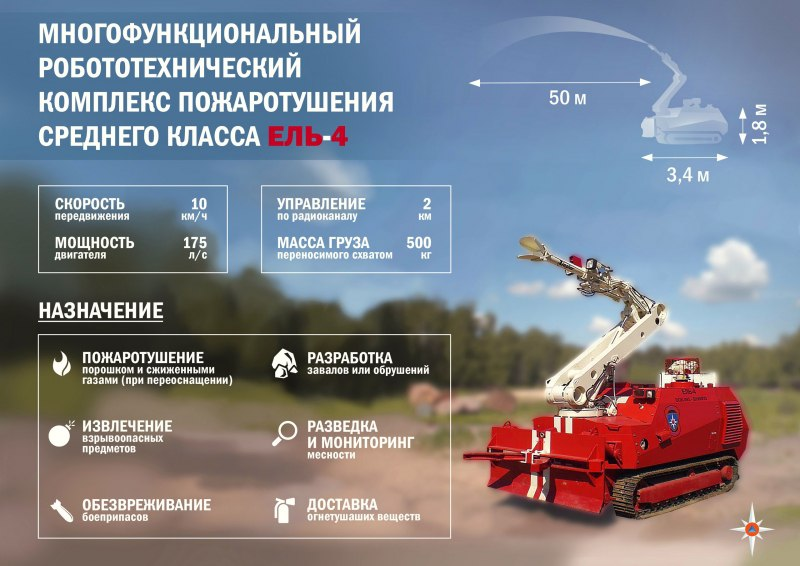 Робототехнический комплекс пожаротушения среднего класса ЕЛЬ-4