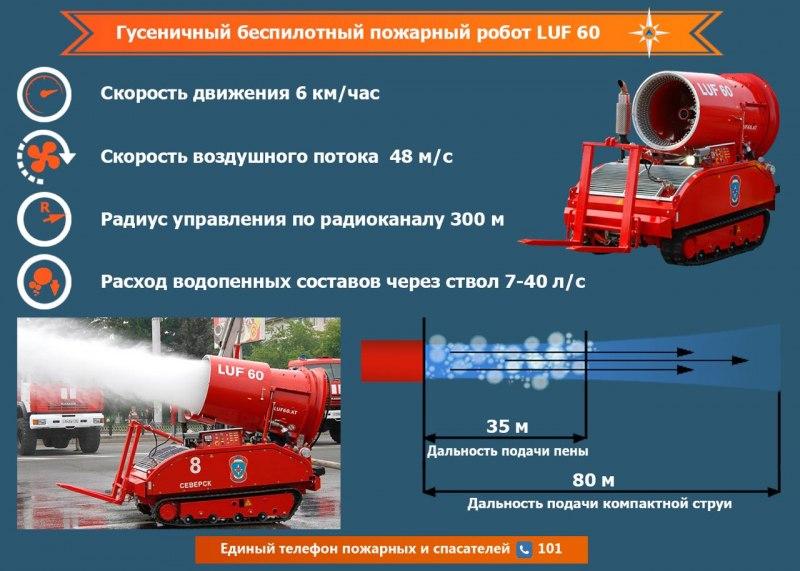 LUF 60 гусеничный беспилотный пожарный робот