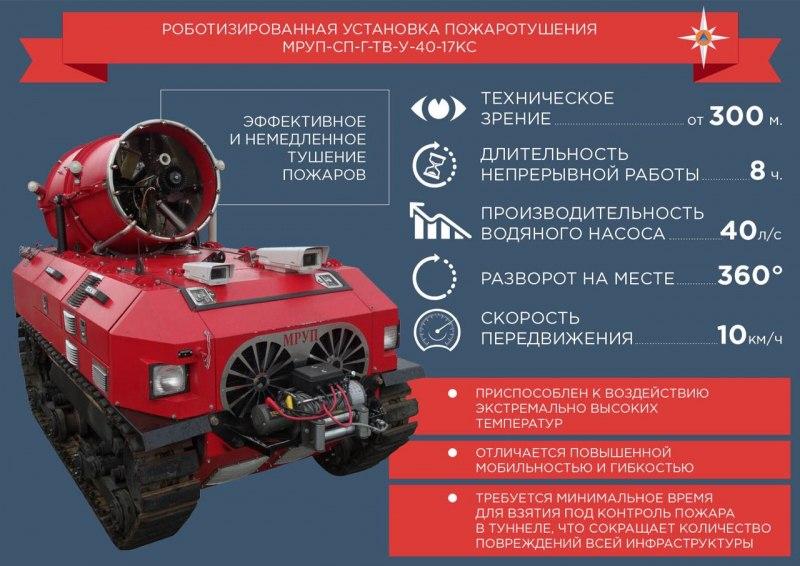 МРУП-СП-Г-ТВ-У-40-17КС
