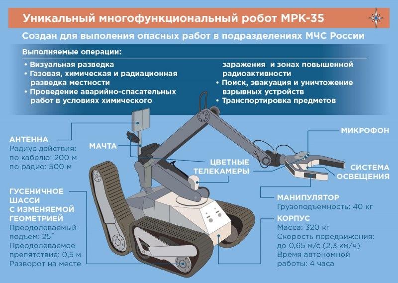 Многофункциональный робот МРК-35
