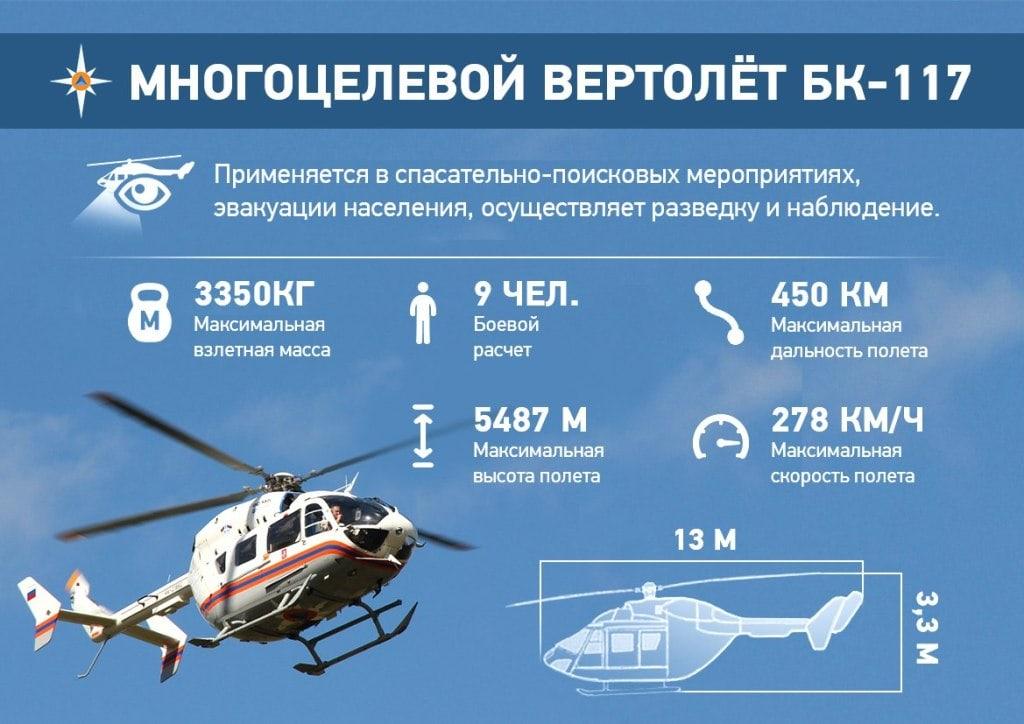 Многоцелевой вертолёт Бк-117