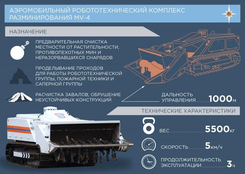 Робототехнический комплекс разминирования MV-4