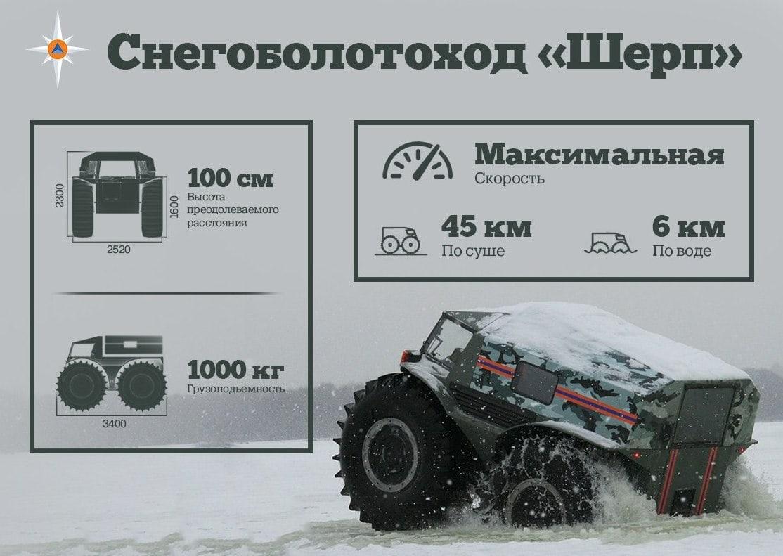 Снегоболотоход ШЕРП2