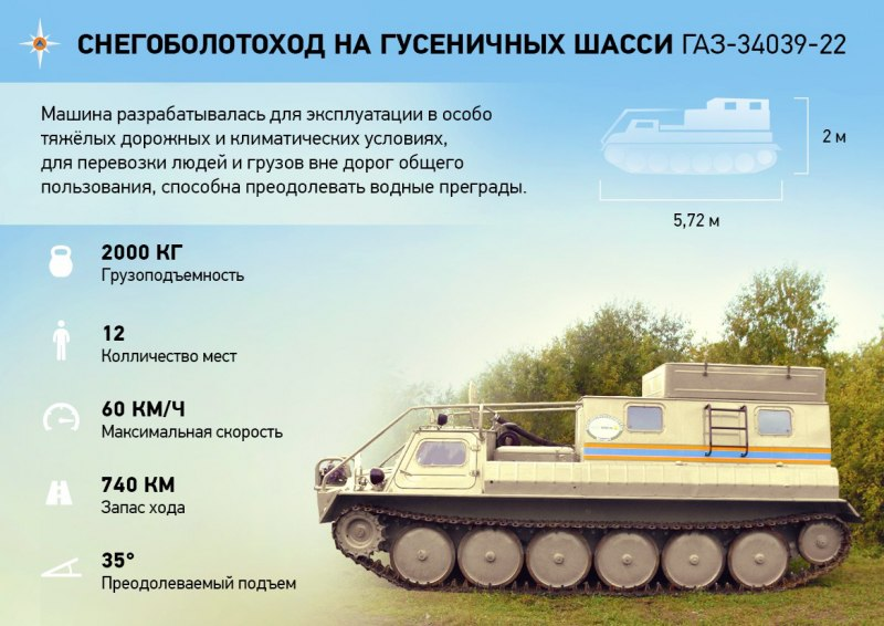 Снегоболотоход на гусеничных шасси ГАЗ-34039-22