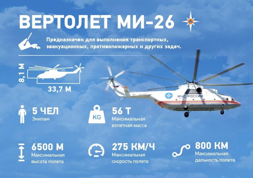 Вертолет МИ-26-МЧС
