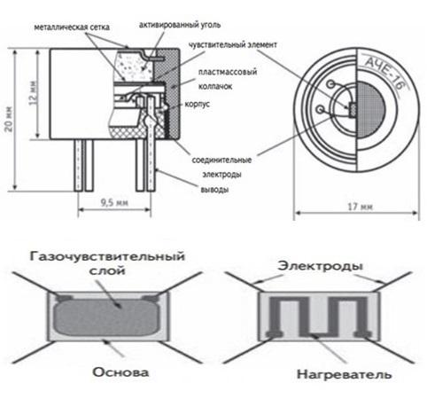 Схема устройства газового извещателя