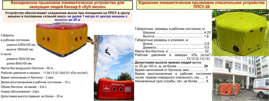 Прыжковые пневматические спасательные устройства
