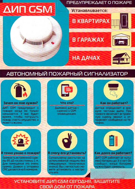 Автономный пожарный сигнализатор ДИП GSM