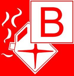 Класс пожара B