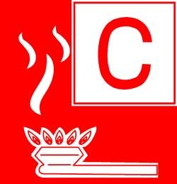 Класс пожара C