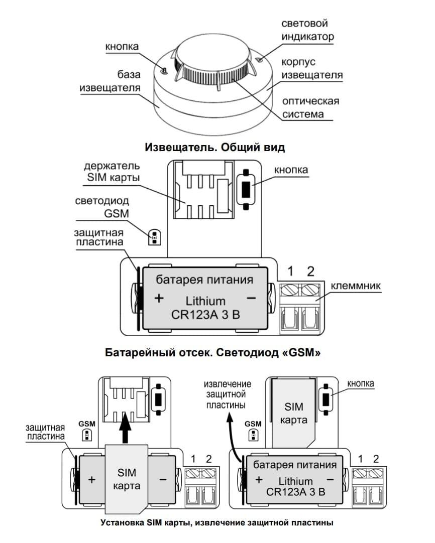 Конструкция GSM-извещателя пожарного