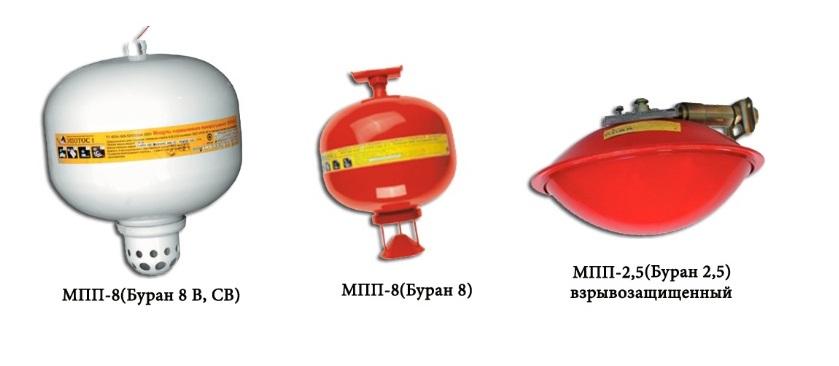 Модели самосрабатывающих огнетушителей МПП БУРАН