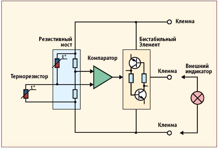 Блок схема дифференциального теплового извещателя