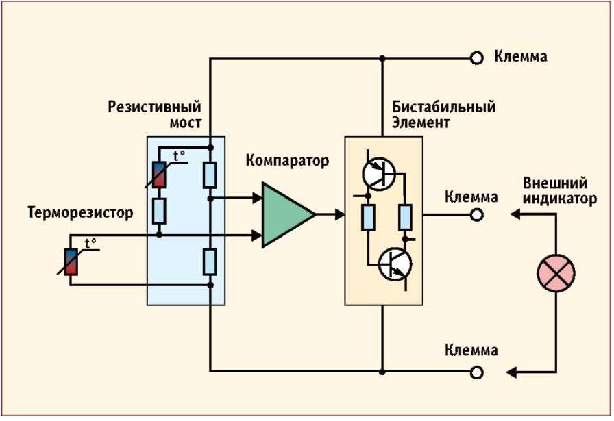 Блок схема максимально дифференциального теплового извещателя