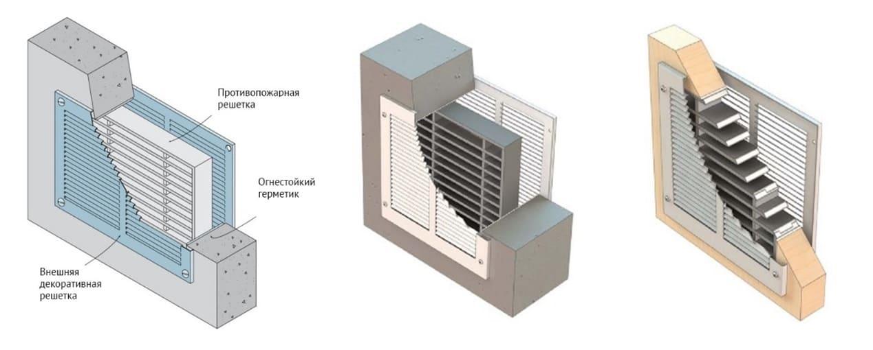 Противопожарные вентиляционные решетки