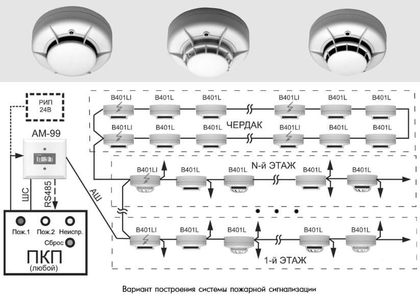 Вариант построения системы пожарной сигнализации