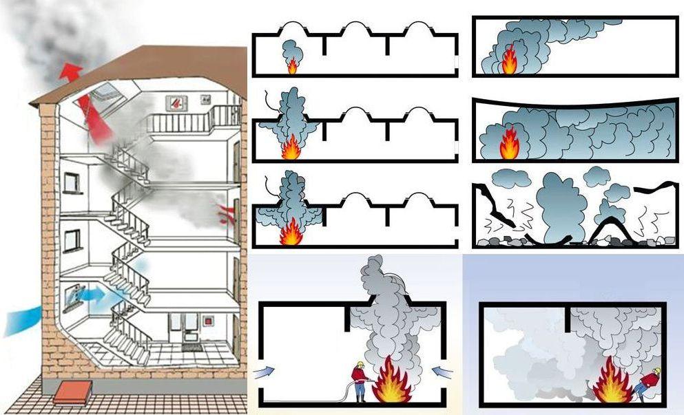 Зенитные фонари при пожаре