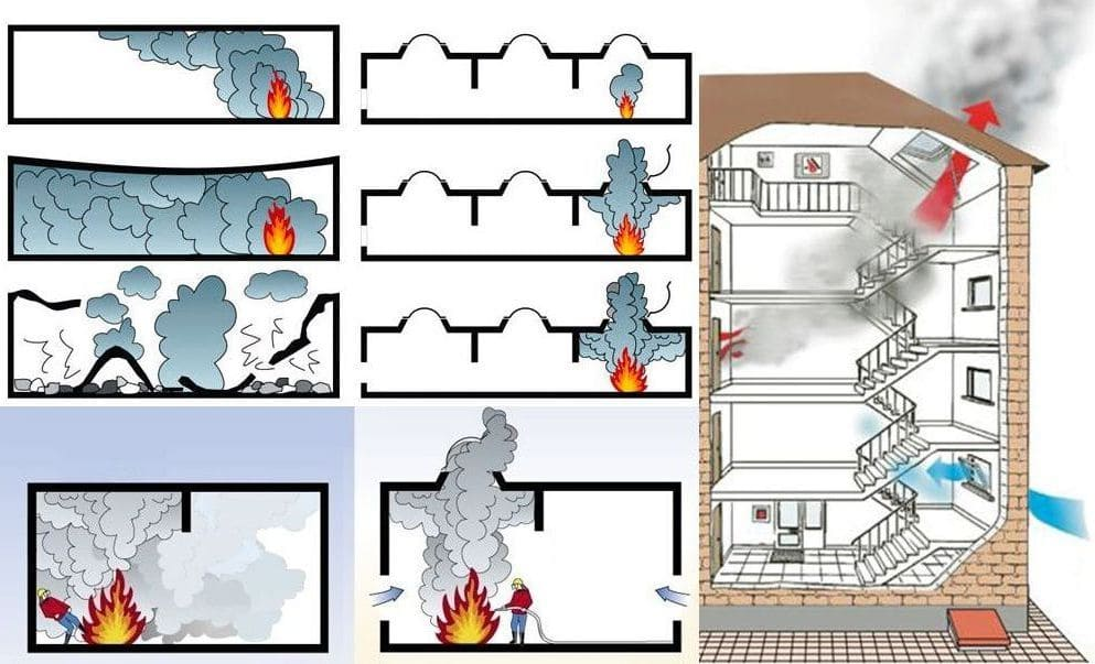 Назначение люков дымоудаления