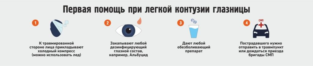 Помощь при контузии глаза