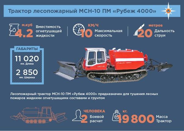 Трактор лесопожарный МСН-10 ПМ Рубеж 4000