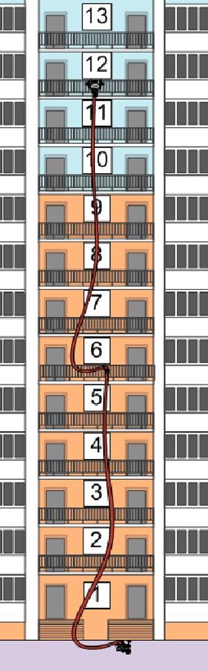 Прокладка пожарных рукавов на 12 этаж