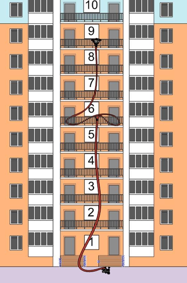 Прокладка рукавов магистральной линии на 9 этаж