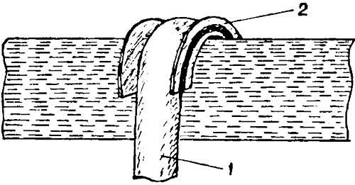 Рукавное колено (седло)