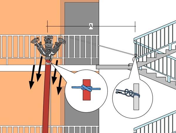 Закрепление разветвления на лестничной клетке