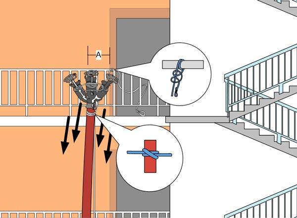 Закрепление разветвления спасательной веревкой