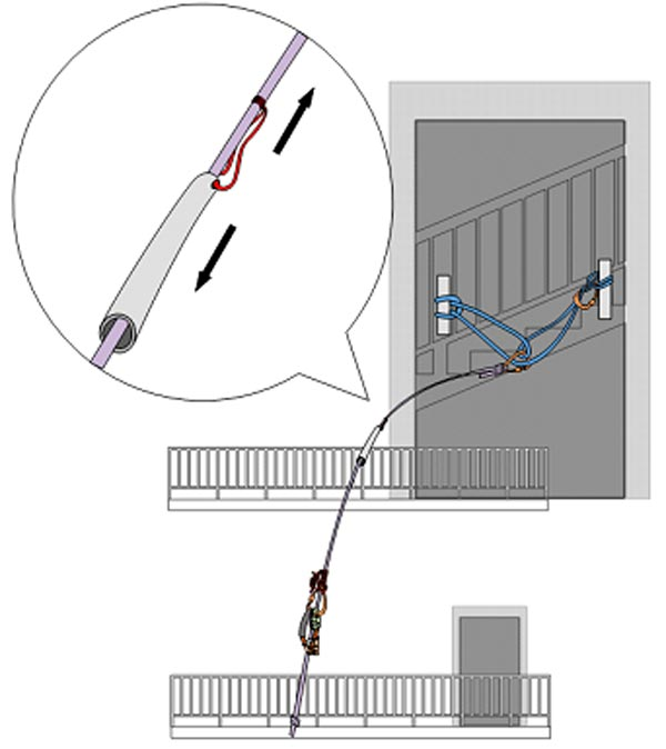 Защита анкерной линии от истирания протектором