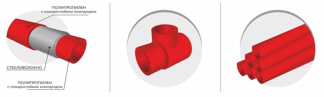 AntiFire пожаростойкая полимерная труба