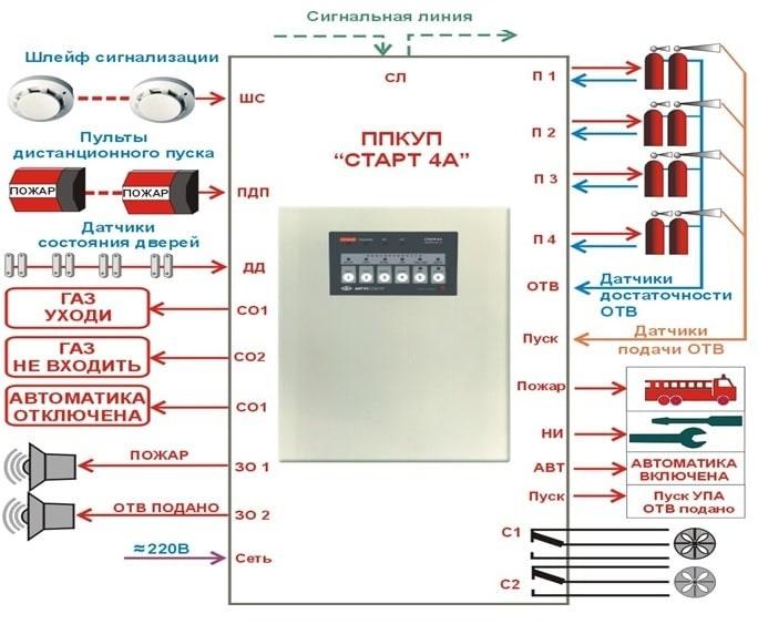 Пример схемы подключения установки