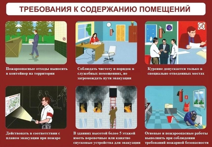 Требования по обеспечениюпожарной безопасности