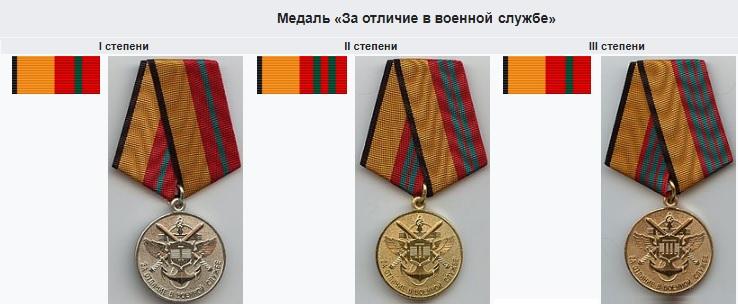 Внешний вид медали по степени