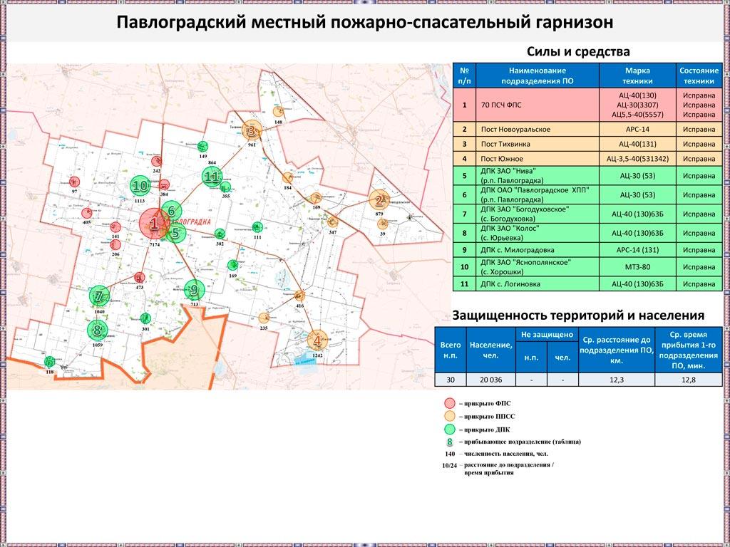 Павлоградский местный пожарно-спасательный гарнизон