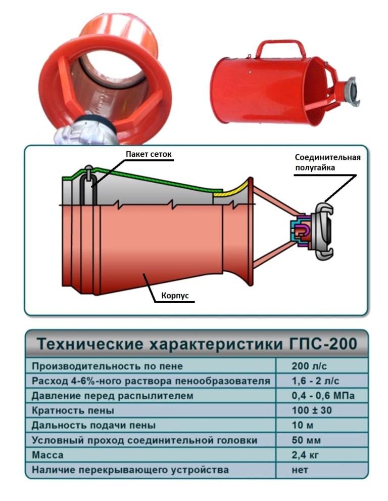 Генератор пенной смеси ГПС-200