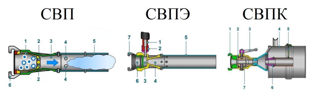 Конструкция пеногенераторов низкой кратности